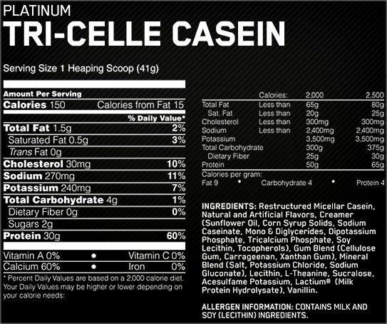 Состав Platinum Tri-Celle Casein